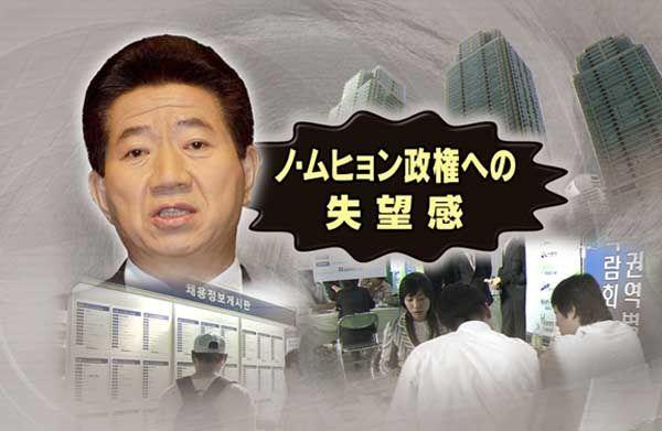盧武鉉政権