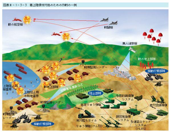 12式地対艦誘導弾(ミサイル)とは...自衛隊・南西諸島有事...着上陸侵攻対処のイメージ図, 地対艦ミサイルは上陸してくる敵の母船を攻撃する