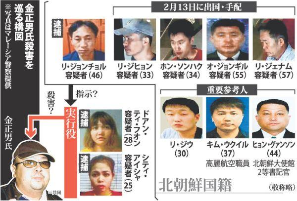 到頭, 9人の北朝鮮「国家級の英雄工作员と殺し屋」, 無事帰国しました