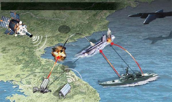 残念ながら, 潜水艦が黄海を離れるとき......(⌒‐⌒) ! (⌒‐⌒) ! (⌒‐⌒) !