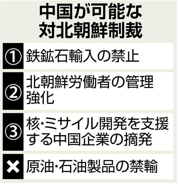 中国の対北制裁で想定される「3つのカード」