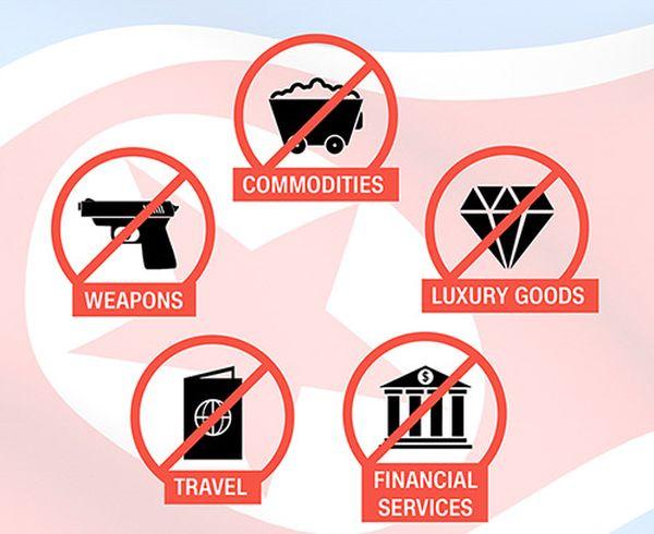 経済制裁によって崩壊するだろうか ???
