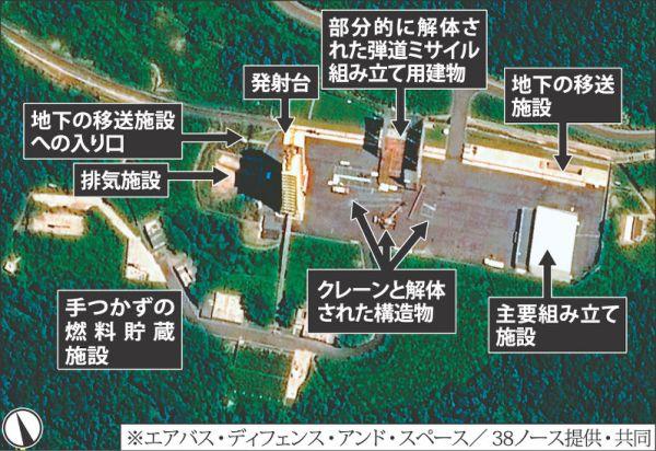 東倉里(トンチャンリ)にあるの弾道ミサイル施設